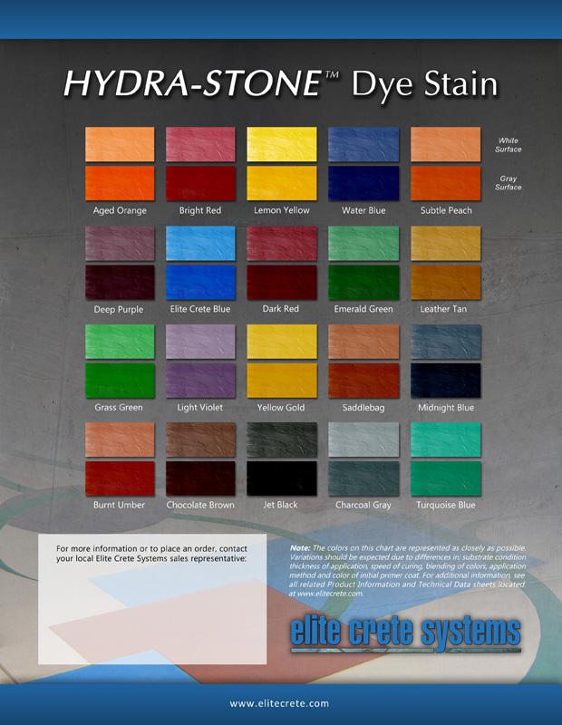 hydrastone_chart_web